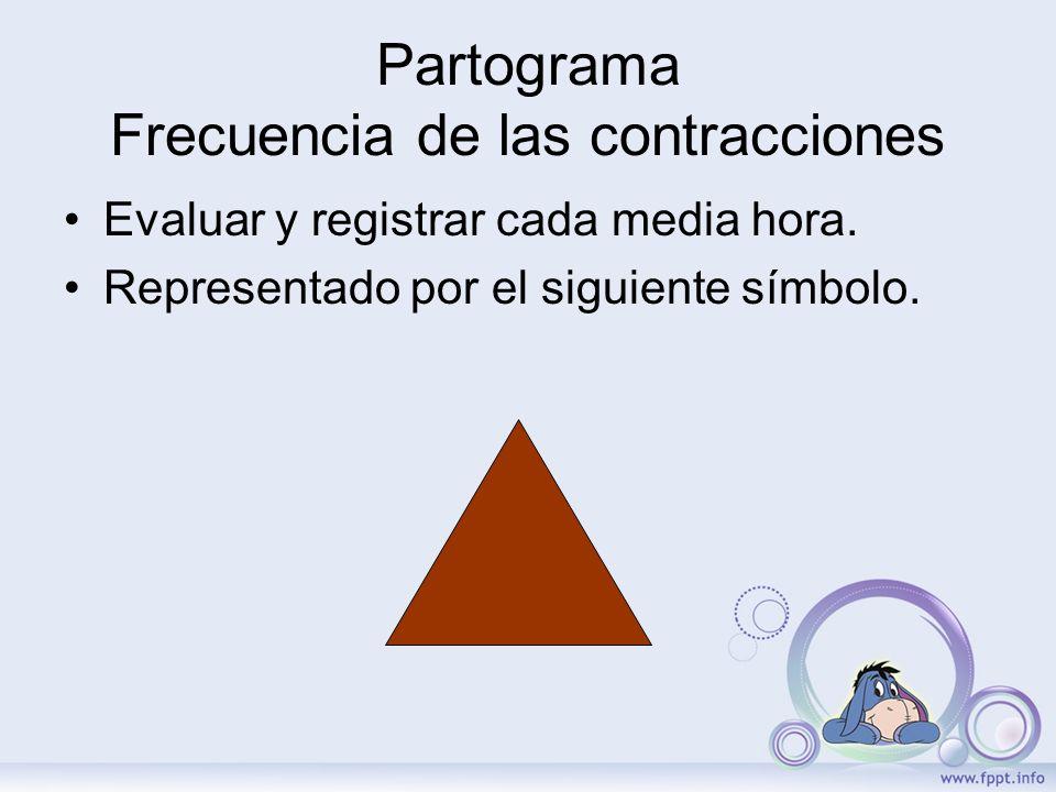 Partograma Frecuencia de las contracciones Evaluar y registrar cada media hora. Representado por el siguiente símbolo.