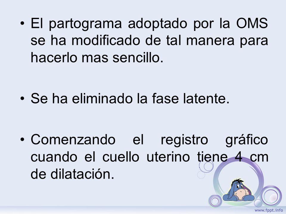 El partograma adoptado por la OMS se ha modificado de tal manera para hacerlo mas sencillo. Se ha eliminado la fase latente. Comenzando el registro gr
