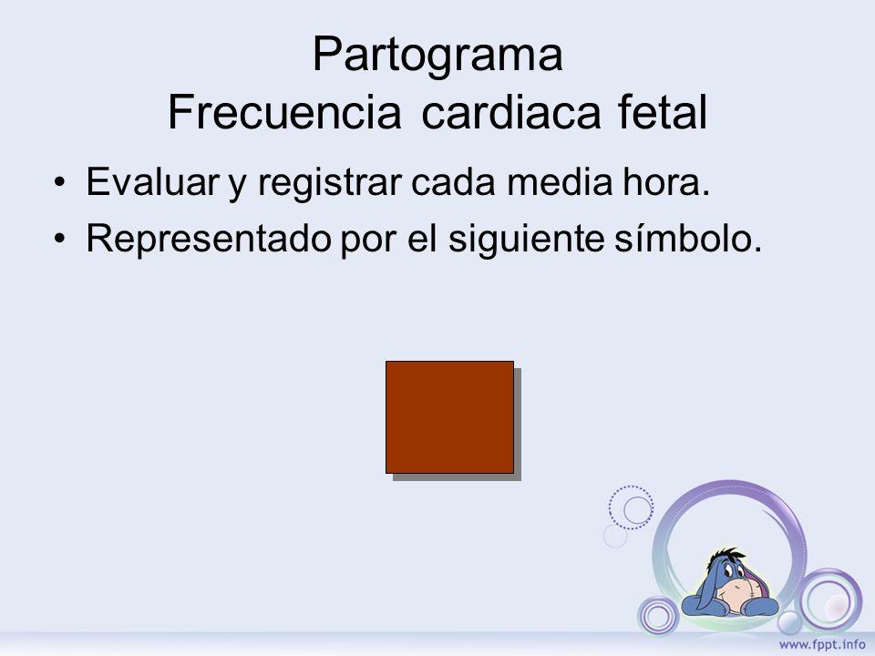 Partograma Frecuencia cardiaca fetal Evaluar y registrar cada media hora. Representado por el siguiente símbolo.