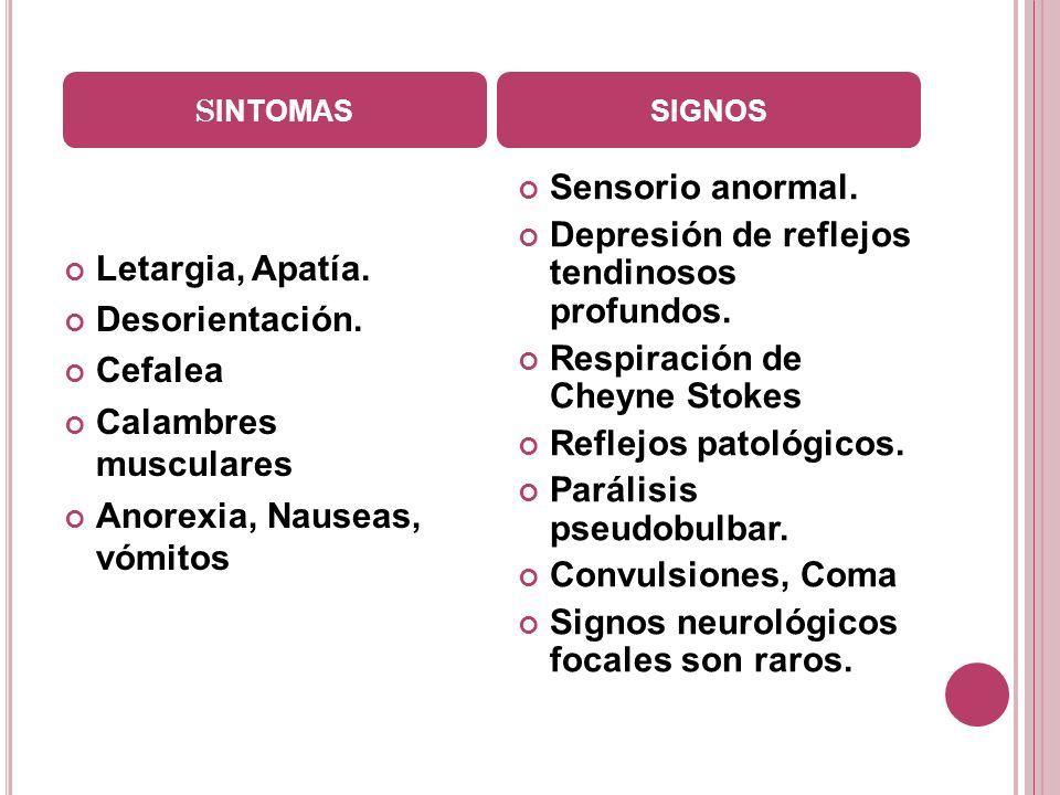 Letargia, Apatía. Desorientación. Cefalea Calambres musculares Anorexia, Nauseas, vómitos Sensorio anormal. Depresión de reflejos tendinosos profundos