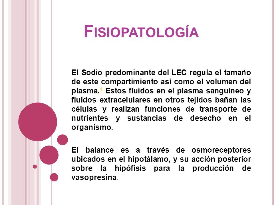 F ISIOPATOLOGÍA El Sodio predominante del LEC regula el tamaño de este compartimiento así como el volumen del plasma. 1 Estos fluidos en el plasma san