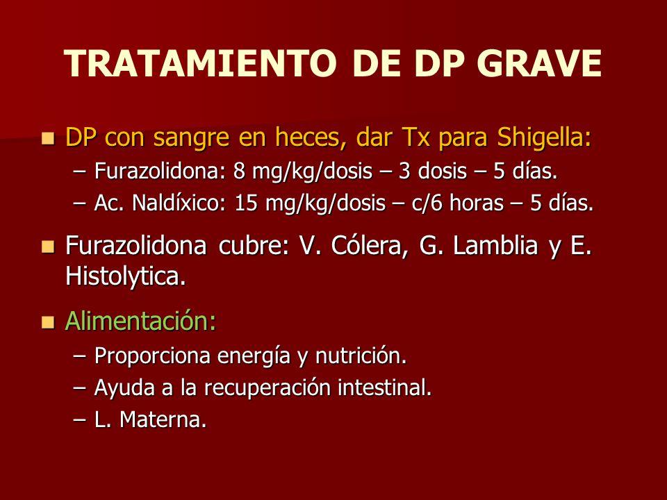 TRATAMIENTO DE DP GRAVE DP con sangre en heces, dar Tx para Shigella: DP con sangre en heces, dar Tx para Shigella: –Furazolidona: 8 mg/kg/dosis – 3 d