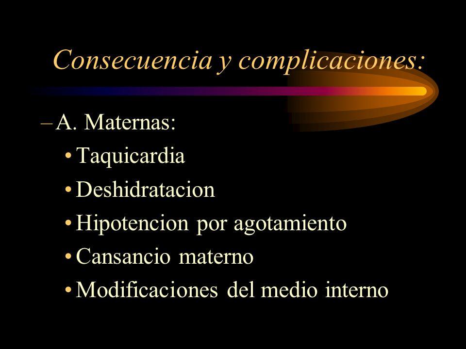 Consecuencia y complicaciones: –A. Maternas: Taquicardia Deshidratacion Hipotencion por agotamiento Cansancio materno Modificaciones del medio interno