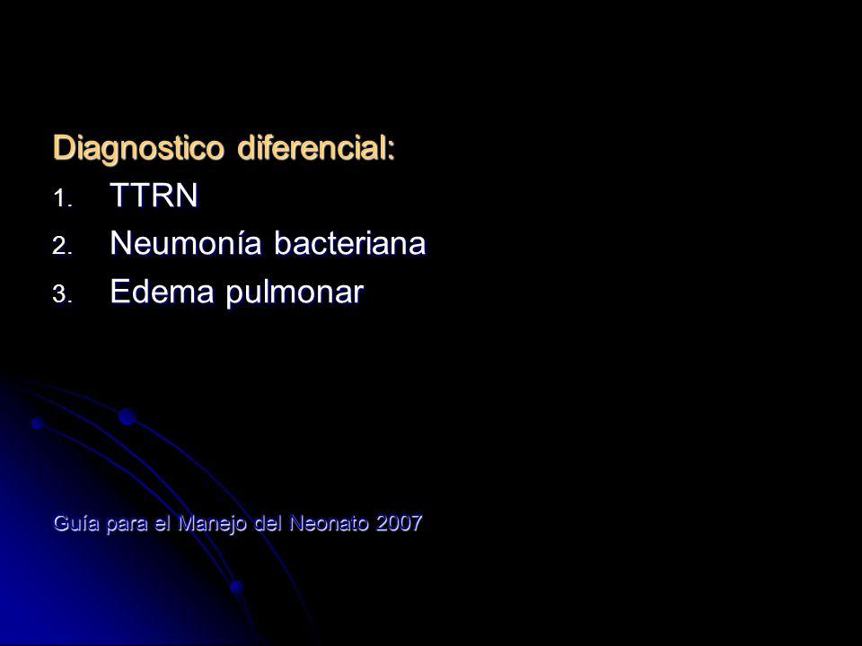 Prevención: 1.Prevención de nacimientos de RN preterminos.
