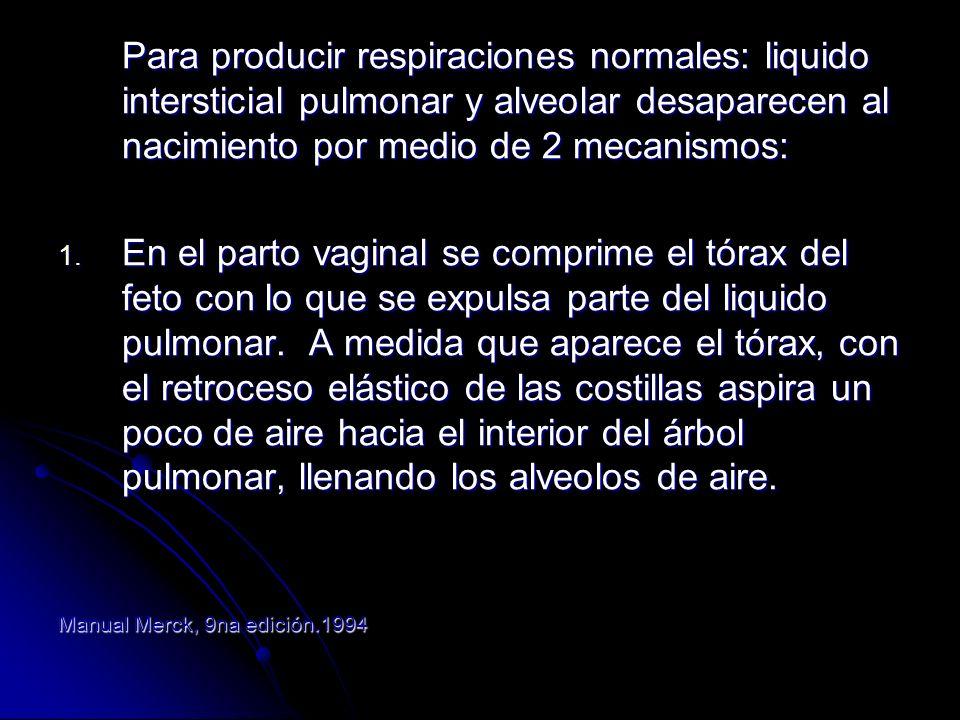 Para producir respiraciones normales: liquido intersticial pulmonar y alveolar desaparecen al nacimiento por medio de 2 mecanismos: 1. En el parto vag