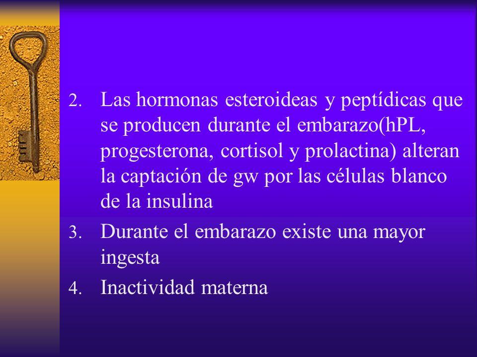 2. Las hormonas esteroideas y peptídicas que se producen durante el embarazo(hPL, progesterona, cortisol y prolactina) alteran la captación de gw por
