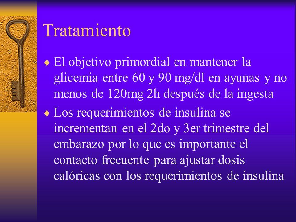 Tratamiento El objetivo primordial en mantener la glicemia entre 60 y 90 mg/dl en ayunas y no menos de 120mg 2h después de la ingesta Los requerimient