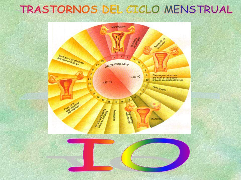§ Hipermenorrea: (menorragia).1. Alteraciones de la hemostasia.