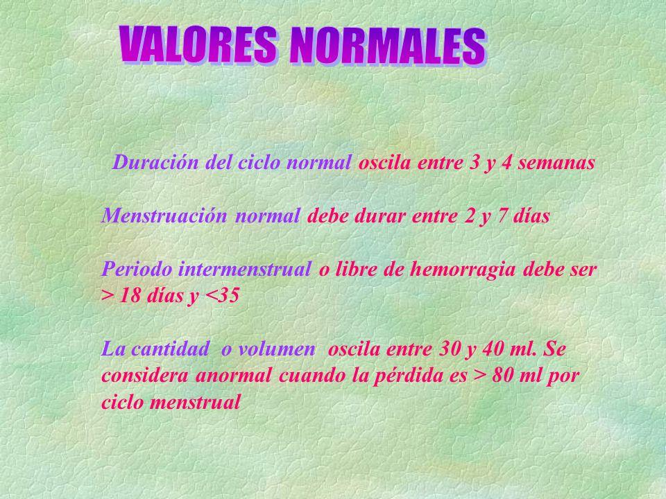Duración del ciclo normal oscila entre 3 y 4 semanas Menstruación normal debe durar entre 2 y 7 días Periodo intermenstrual o libre de hemorragia debe