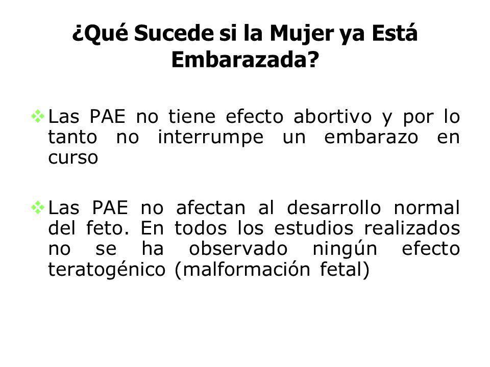 ¿Qué Sucede si la Mujer ya Está Embarazada? Las PAE no tiene efecto abortivo y por lo tanto no interrumpe un embarazo en curso Las PAE no afectan al d