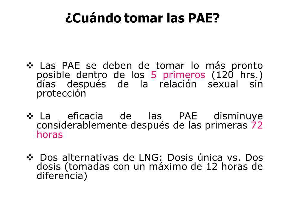 ¿Cuándo tomar las PAE? Las PAE se deben de tomar lo más pronto posible dentro de los 5 primeros (120 hrs.) días después de la relación sexual sin prot