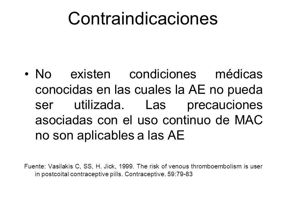 Contraindicaciones No existen condiciones médicas conocidas en las cuales la AE no pueda ser utilizada. Las precauciones asociadas con el uso continuo