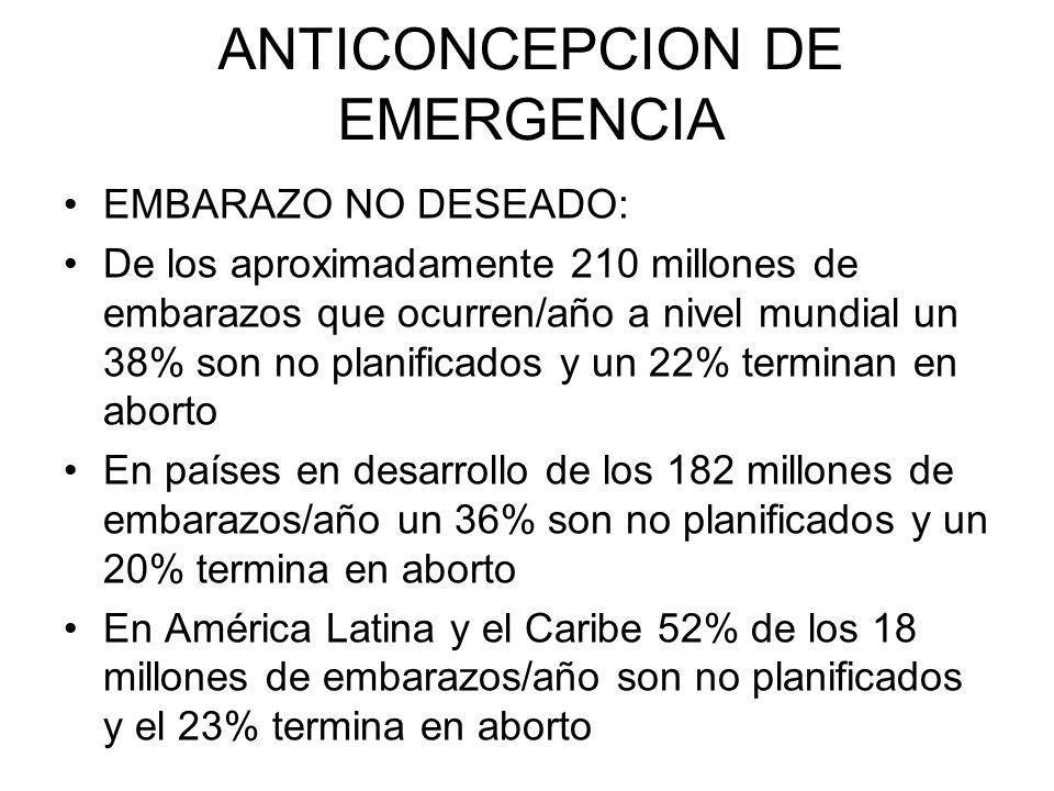 ANTICONCEPCION DE EMERGENCIA EMBARAZO NO DESEADO: De los aproximadamente 210 millones de embarazos que ocurren/año a nivel mundial un 38% son no plani