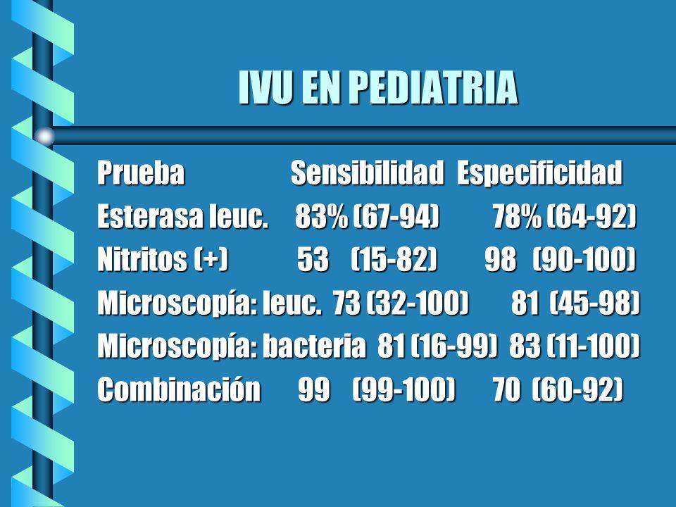 IVU EN PEDIATRIA Prueba Sensibilidad Especificidad Esterasa leuc. 83% (67-94) 78% (64-92) Nitritos (+) 53 (15-82) 98 (90-100) Microscopía: leuc. 73 (3