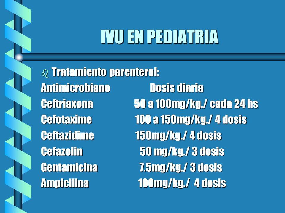IVU EN PEDIATRIA b Tratamiento parenteral: Antimicrobiano Dosis diaria Ceftriaxona 50 a 100mg/kg./ cada 24 hs Cefotaxime 100 a 150mg/kg./ 4 dosis Ceft