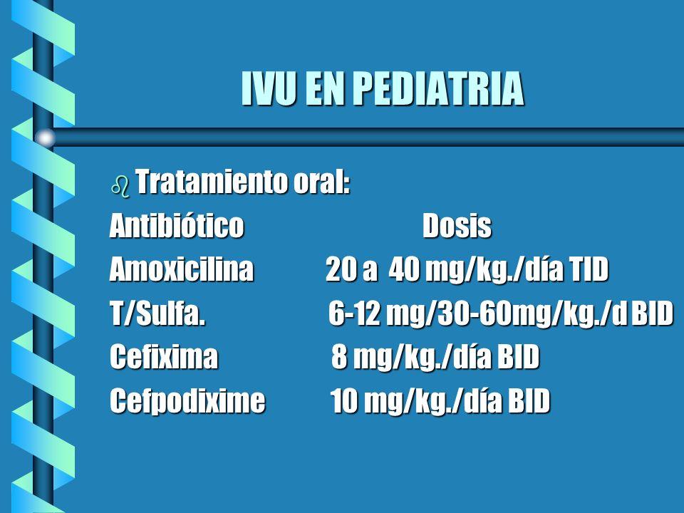 IVU EN PEDIATRIA b Tratamiento oral: Antibiótico Dosis Amoxicilina 20 a 40 mg/kg./día TID T/Sulfa. 6-12 mg/30-60mg/kg./d BID Cefixima 8 mg/kg./día BID