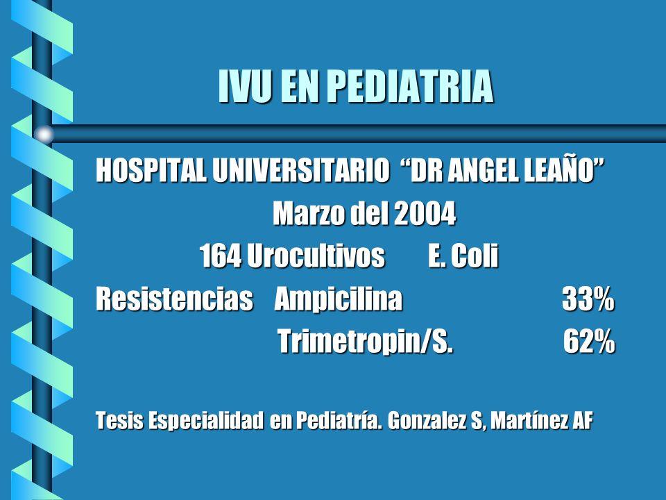 IVU EN PEDIATRIA IVU EN PEDIATRIA HOSPITAL UNIVERSITARIO DR ANGEL LEAÑO Marzo del 2004 Marzo del 2004 164 Urocultivos E. Coli 164 Urocultivos E. Coli