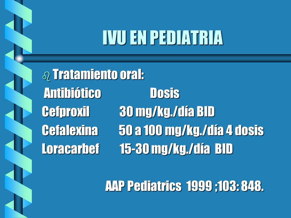 IVU EN PEDIATRIA b Tratamiento oral: Antibiótico Dosis Antibiótico Dosis Cefproxil 30 mg/kg./día BID Cefalexina 50 a 100 mg/kg./día 4 dosis Loracarbef