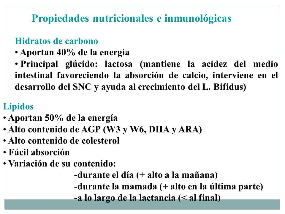 Propiedades nutricionales e inmunológicas Proteínas Relación suero/caseína es 55:45 Alto porcentaje de Bcaseína La proteína del suero contiene: lactoalbúmina, lactoferrina, lisozimas, albúminas e inmunoglobulinas (propiedades antiinfecciosas) Componentes proteicos importantes: -Cistina -Taurina -Inmunoglobulina A -Lactoferrina -Lisozima