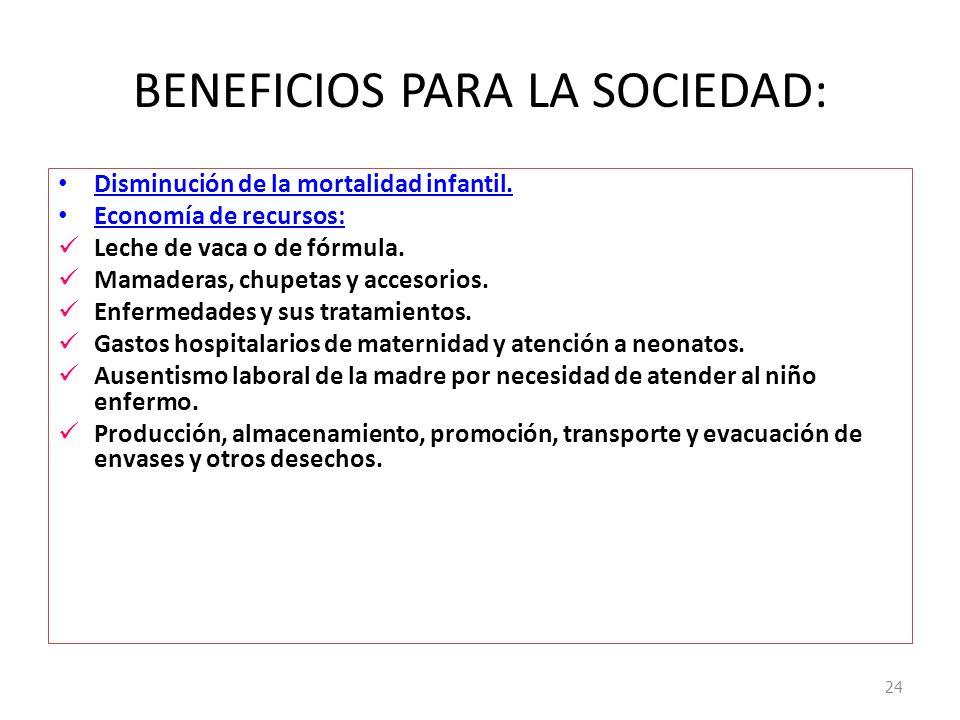 BENEFICIOS PARA LA SOCIEDAD: Disminución de la mortalidad infantil. Economía de recursos: Leche de vaca o de fórmula. Mamaderas, chupetas y accesorios