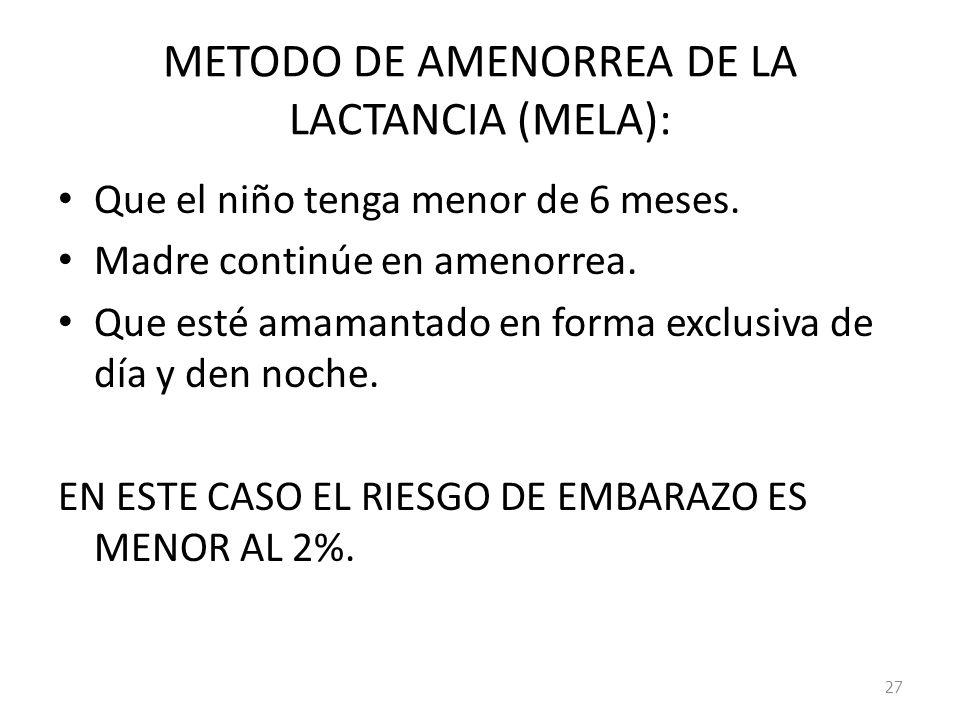 METODO DE AMENORREA DE LA LACTANCIA (MELA): Que el niño tenga menor de 6 meses. Madre continúe en amenorrea. Que esté amamantado en forma exclusiva de