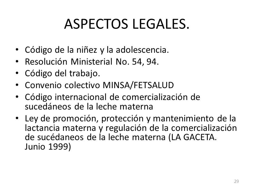 ASPECTOS LEGALES. Código de la niñez y la adolescencia. Resolución Ministerial No. 54, 94. Código del trabajo. Convenio colectivo MINSA/FETSALUD Códig
