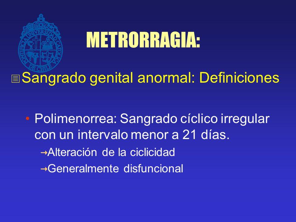 METRORRAGIA: Sangrado genital anormal: Definiciones Polimenorrea: Sangrado cíclico irregular con un intervalo menor a 21 días. Alteración de la ciclic