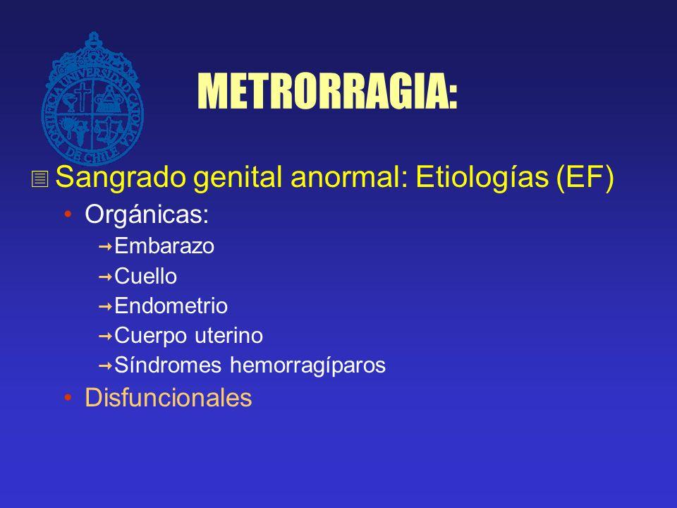 METRORRAGIA: Sangrado genital anormal: Etiologías (EF) Orgánicas: Embarazo Cuello Endometrio Cuerpo uterino Síndromes hemorragíparos Disfuncionales