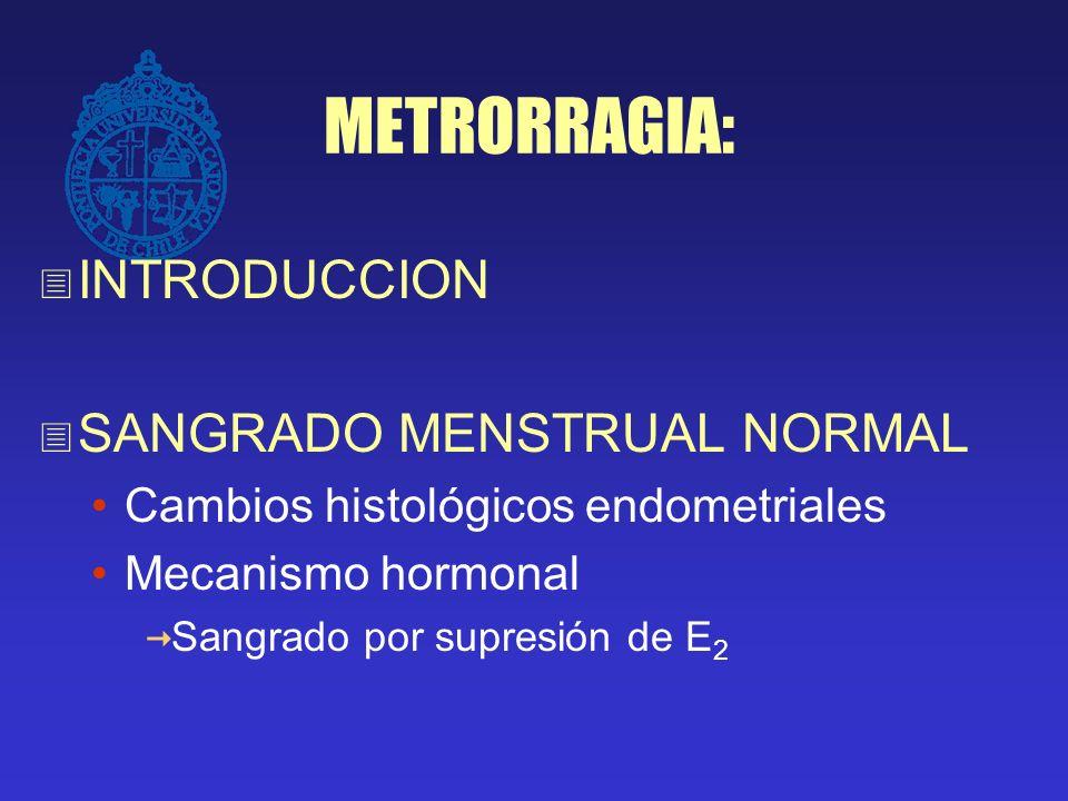 METRORRAGIA: INTRODUCCION SANGRADO MENSTRUAL NORMAL Cambios histológicos endometriales Mecanismo hormonal Sangrado por supresión de E 2