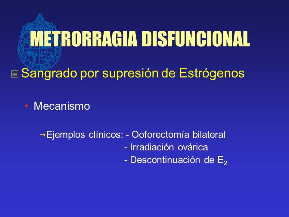 METRORRAGIA DISFUNCIONAL Sangrado por supresión de Estrógenos Mecanismo Ejemplos clínicos:- Ooforectomía bilateral - Irradiación ovárica - Descontinua