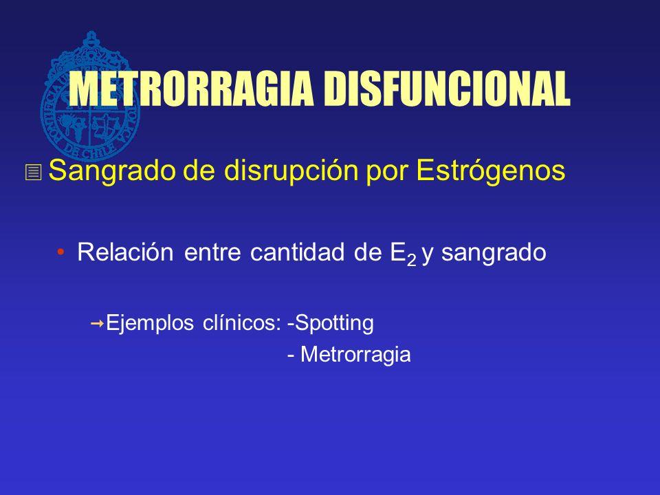 METRORRAGIA DISFUNCIONAL Sangrado de disrupción por Estrógenos Relación entre cantidad de E 2 y sangrado Ejemplos clínicos:-Spotting - Metrorragia