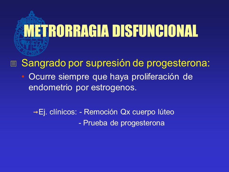 METRORRAGIA DISFUNCIONAL Sangrado de disrupción por progesterona Ocurre en presencia de relación Progesterona > Estrógenos Ejemplos clínicos: -Uso de Anticonceptivos -Uso de progesterona depósito