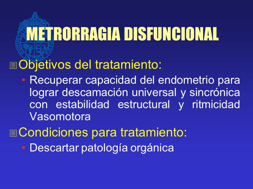 METRORRAGIA DISFUNCIONAL Objetivos del tratamiento: Recuperar capacidad del endometrio para lograr descamación universal y sincrónica con estabilidad