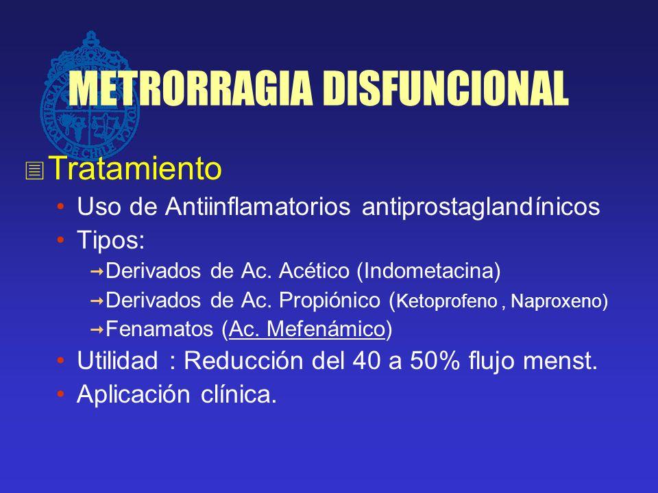METRORRAGIA DISFUNCIONAL Tratamiento Uso de Antiinflamatorios antiprostaglandínicos Tipos: Derivados de Ac. Acético (Indometacina) Derivados de Ac. Pr