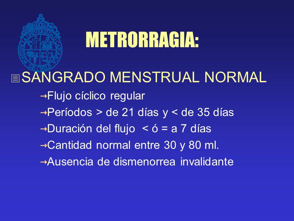 METRORRAGIA: SANGRADO MENSTRUAL NORMAL Flujo cíclico regular Períodos > de 21 días y < de 35 días Duración del flujo < ó = a 7 días Cantidad normal en