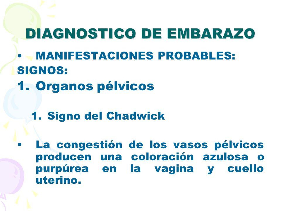 DIAGNOSTICO DE EMBARAZO MANIFESTACIONES PROBABLES: SIGNOS: 1.Organos pélvicos 1.Signo del Chadwick La congestión de los vasos pélvicos producen una co