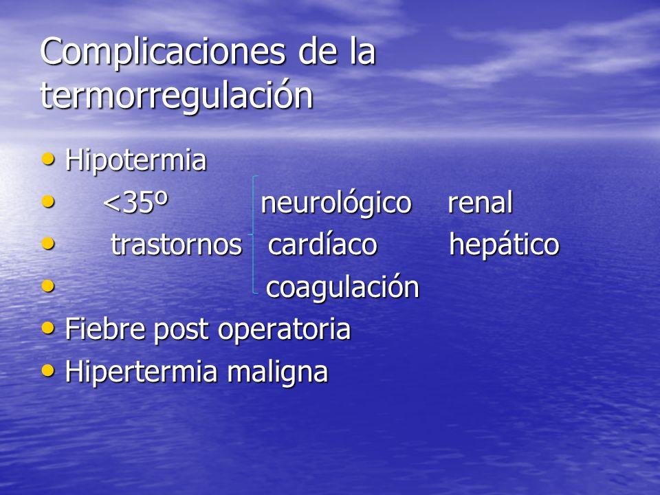 Complicaciones de la termorregulación Hipotermia Hipotermia <35º neurológico renal <35º neurológico renal trastornos cardíaco hepático trastornos card