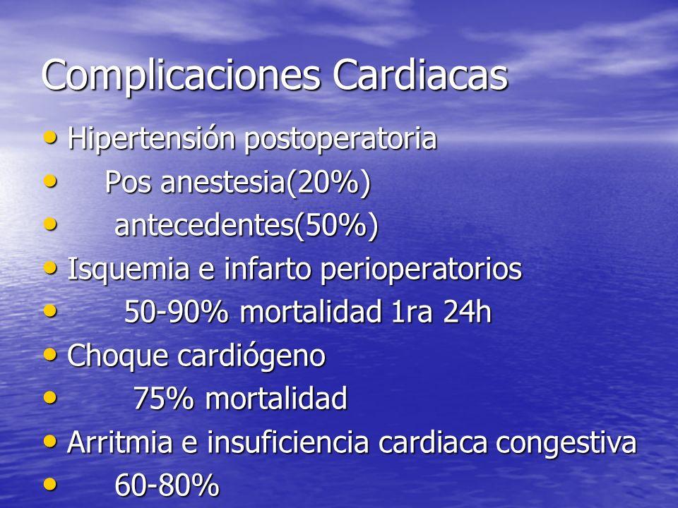 Complicaciones Cardiacas Hipertensión postoperatoria Hipertensión postoperatoria Pos anestesia(20%) Pos anestesia(20%) antecedentes(50%) antecedentes(