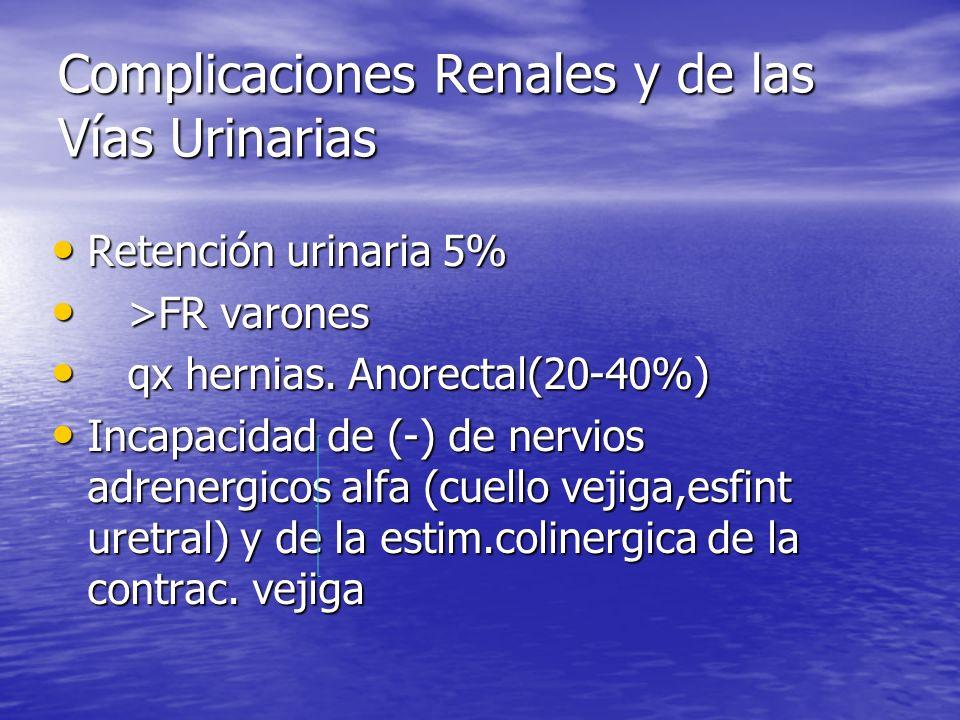 Complicaciones Renales y de las Vías Urinarias Retención urinaria 5% Retención urinaria 5% >FR varones >FR varones qx hernias. Anorectal(20-40%) qx he