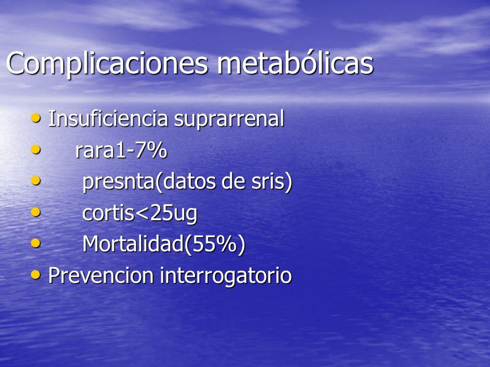 Complicaciones metabólicas Insuficiencia suprarrenal Insuficiencia suprarrenal rara1-7% rara1-7% presnta(datos de sris) presnta(datos de sris) cortis<