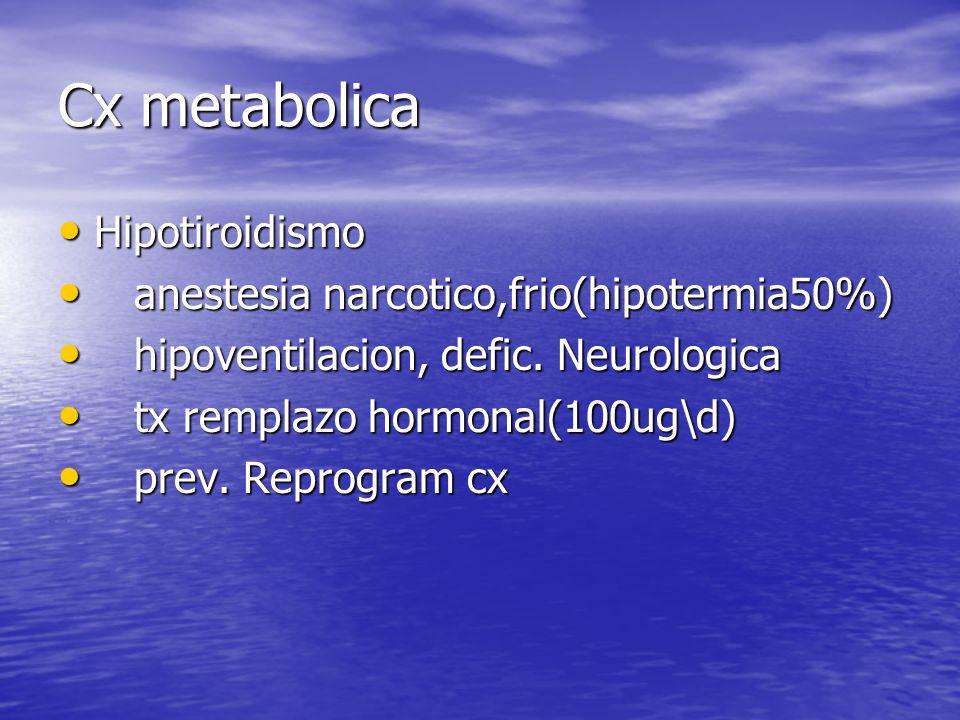 Cx metabolica Hipotiroidismo Hipotiroidismo anestesia narcotico,frio(hipotermia50%) anestesia narcotico,frio(hipotermia50%) hipoventilacion, defic. Ne