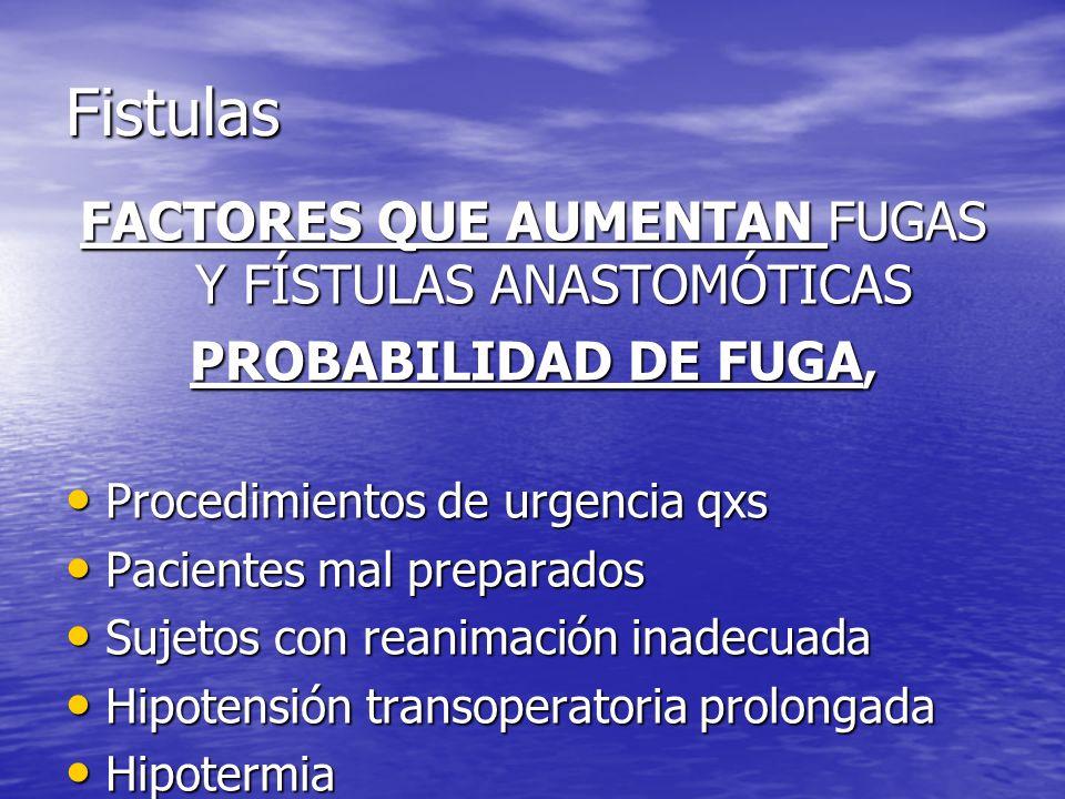 Fistulas FACTORES QUE AUMENTAN FUGAS Y FÍSTULAS ANASTOMÓTICAS PROBABILIDAD DE FUGA, Procedimientos de urgencia qxs Procedimientos de urgencia qxs Paci