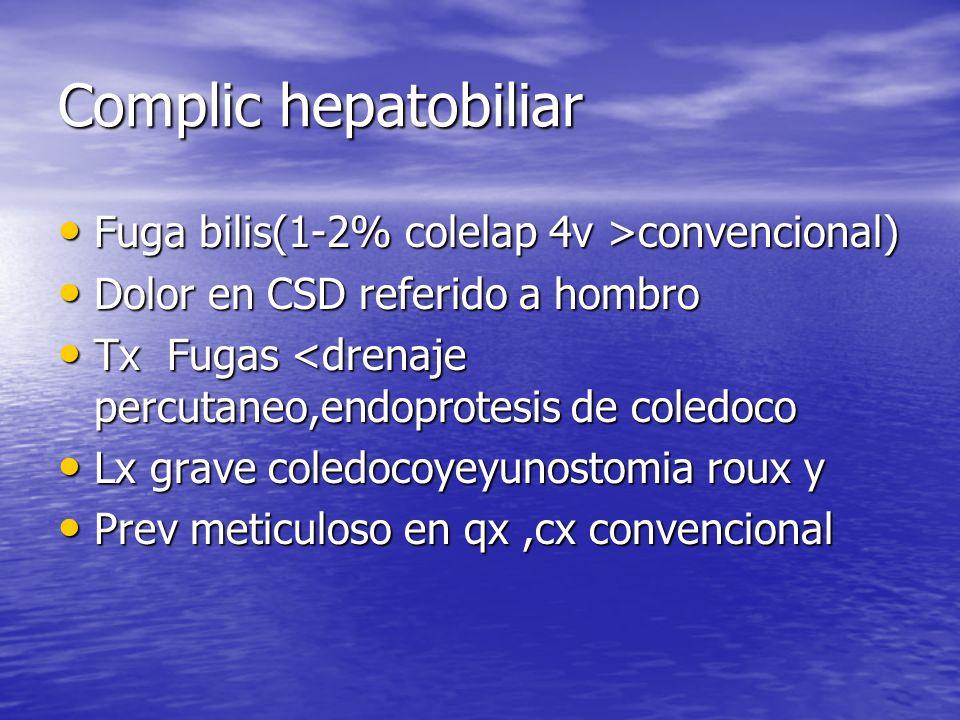 Complic hepatobiliar Fuga bilis(1-2% colelap 4v >convencional) Fuga bilis(1-2% colelap 4v >convencional) Dolor en CSD referido a hombro Dolor en CSD r