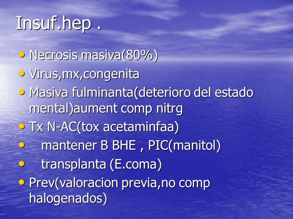 Insuf.hep. Necrosis masiva(80%) Necrosis masiva(80%) Virus,mx,congenita Virus,mx,congenita Masiva fulminanta(deterioro del estado mental)aument comp n