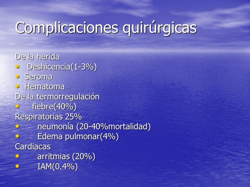 Complicaciones quirúrgicas De la herida Deshicencia(1-3%) Deshicencia(1-3%) Seroma Seroma Hematoma Hematoma De la termorregulación fiebre(40%) fiebre(
