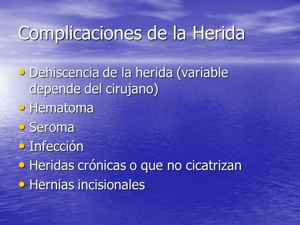 Complicaciones de la Herida Dehiscencia de la herida (variable depende del cirujano) Dehiscencia de la herida (variable depende del cirujano) Hematoma