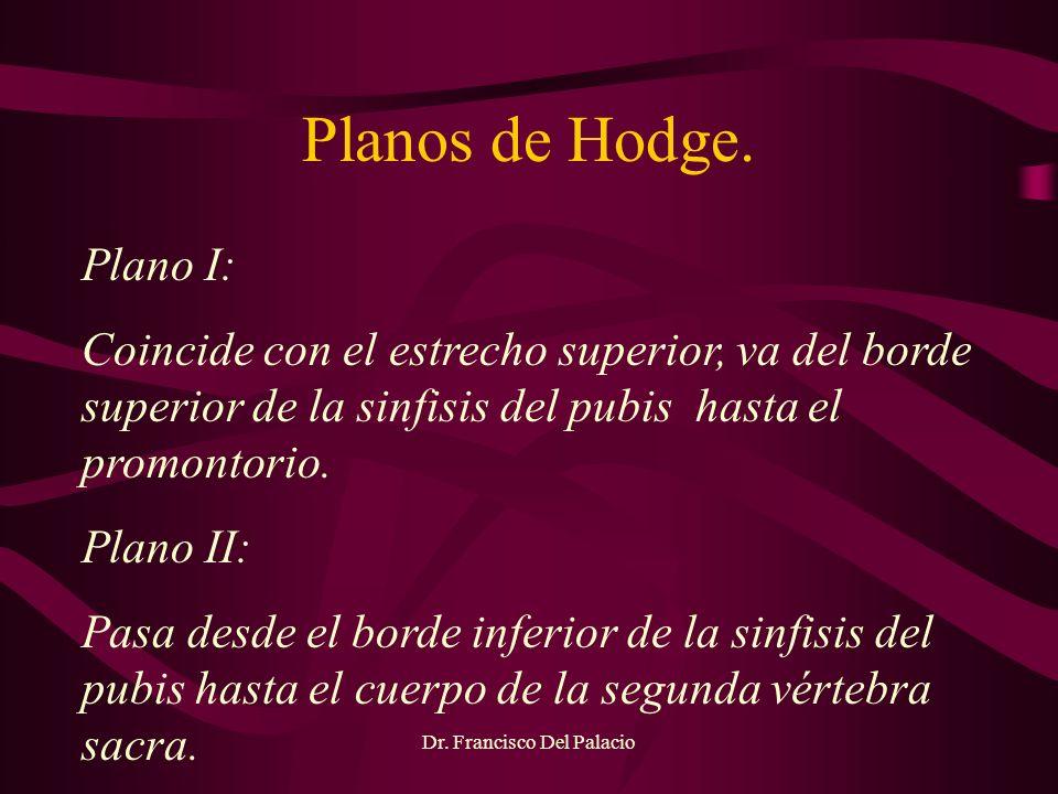 Planos de Hodge. Dr. Francisco Del Palacio Plano I: Coincide con el estrecho superior, va del borde superior de la sinfisis del pubis hasta el promont