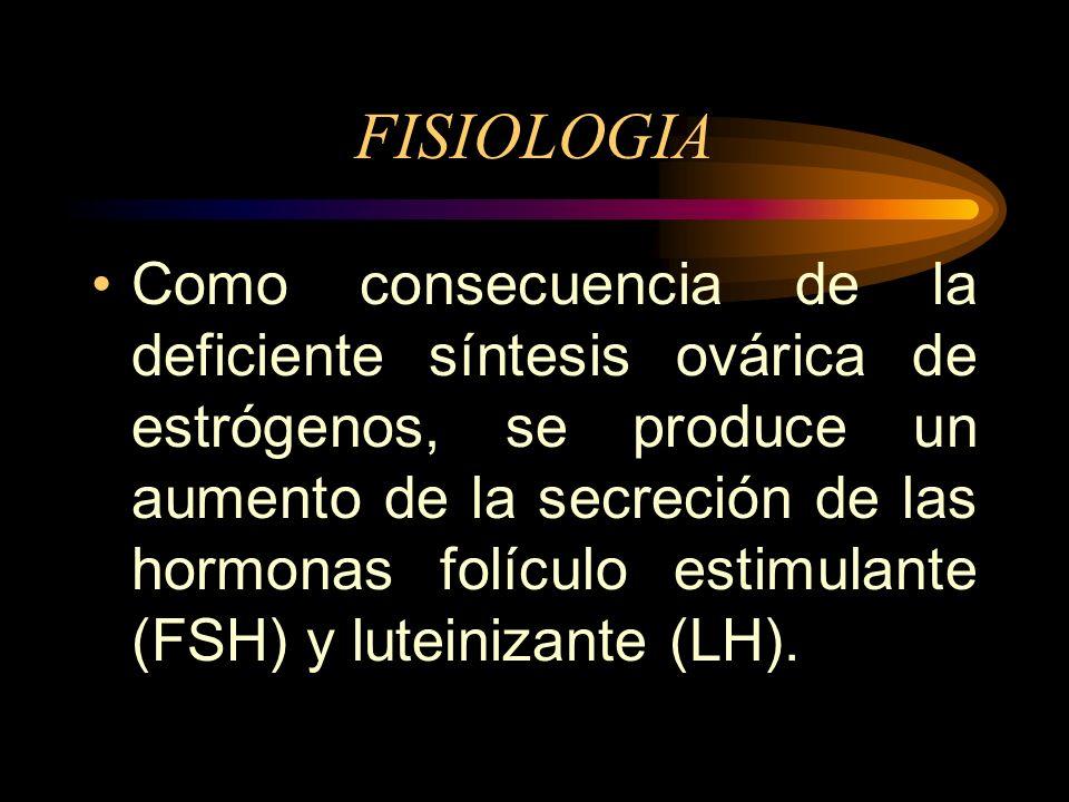 FISIOLOGIA La menopausia consiste en la cesación del funcionamiento cíclico del ovario. Desaparece la ovulación y se termina la etapa reproductiva en