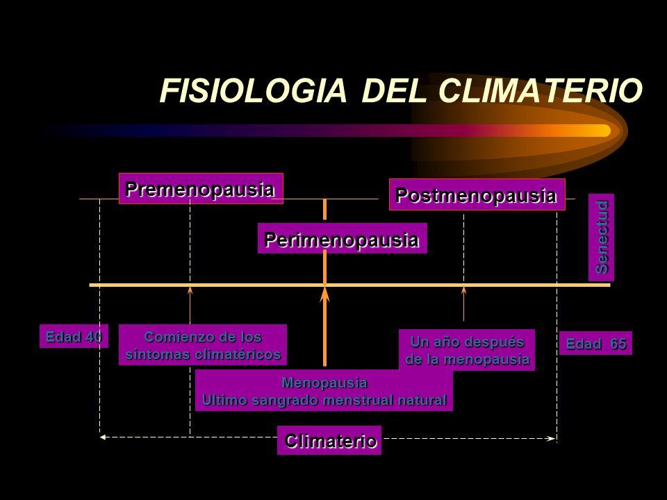 FISIOLOGIA Como consecuencia de la deficiente síntesis ovárica de estrógenos, se produce un aumento de la secreción de las hormonas folículo estimulan