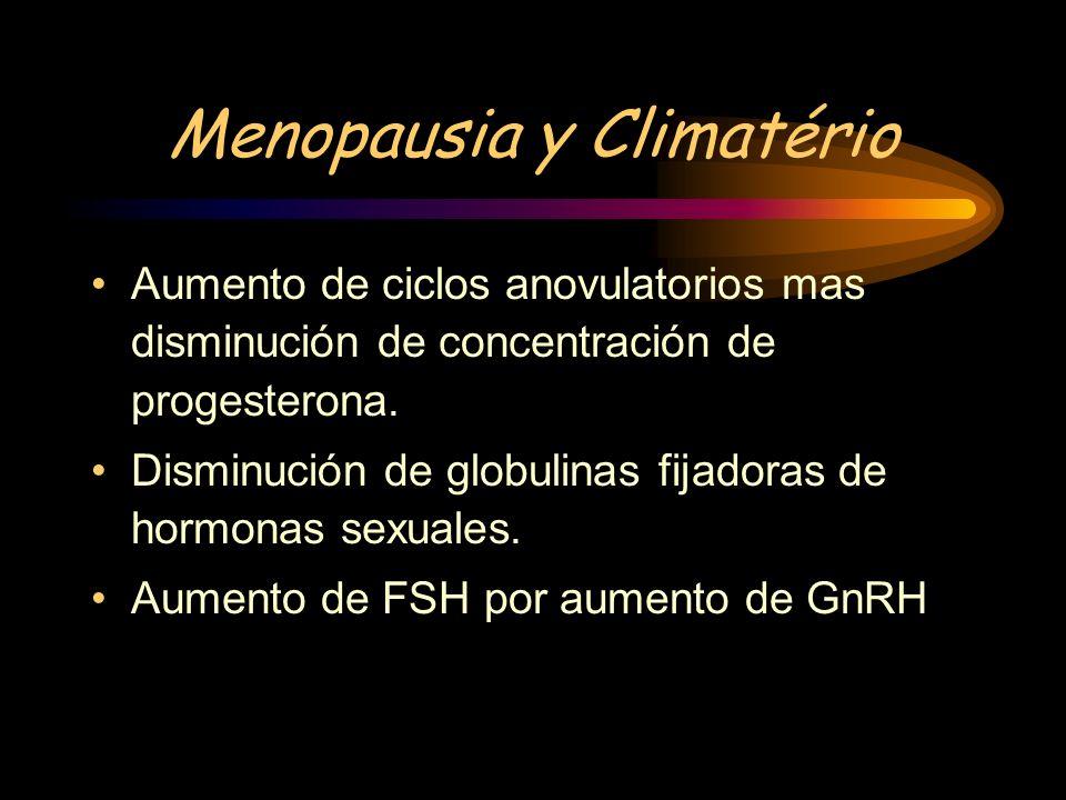 Menopausia y Climatério Etiología: Hipogonadismo, (disminución de estrogénos). Disminución de Andrógenos ováricos. Incremento de la relación estroma -